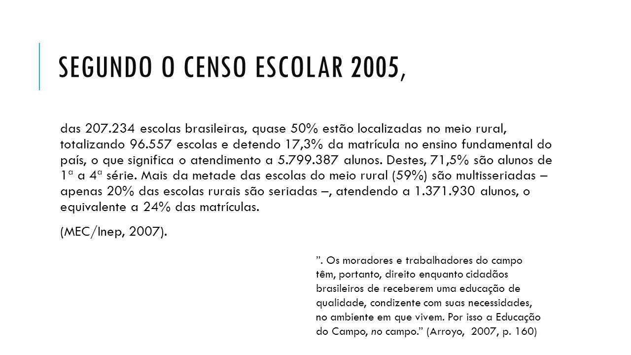 SEGUNDO O CENSO ESCOLAR 2005, das 207.234 escolas brasileiras, quase 50% estão localizadas no meio rural, totalizando 96.557 escolas e detendo 17,3% d
