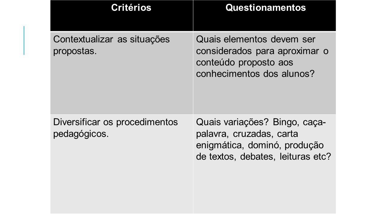 GRADE BÁSICA Critérios Questionamentos Contextualizar as situações propostas. Quais elementos devem ser considerados para aproximar o conteúdo propost