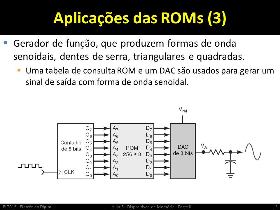 Aplicações das ROMs (3)  Gerador de função, que produzem formas de onda senoidais, dentes de serra, triangulares e quadradas.