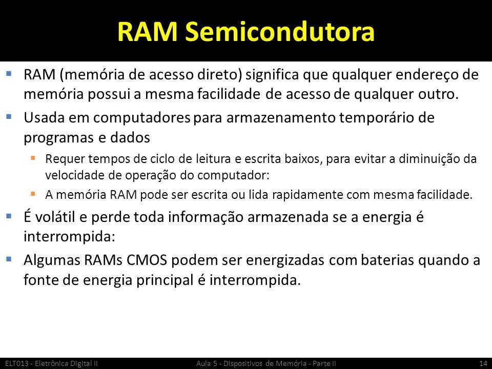 Arquitetura da RAM  Considera-se a RAM como composta por uma quantidade de registradores:  Cada registrador armazena uma única palavra de dados em um endereço único.