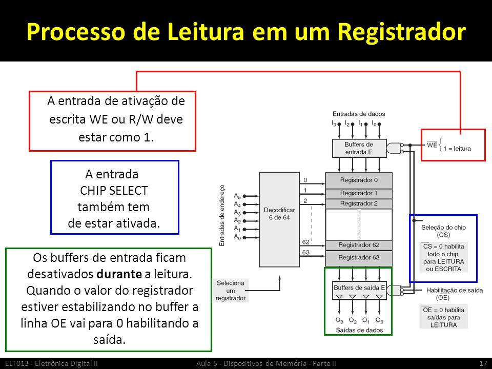 Processo de Leitura em um Registrador ELT013 - Eletrônica Digital II Aula 5 - Dispositivos de Memória - Parte II17 A entrada CHIP SELECT também tem de estar ativada.