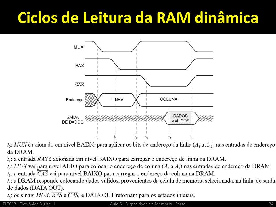 Ciclos de Leitura da RAM dinâmica ELT013 - Eletrônica Digital II Aula 5 - Dispositivos de Memória - Parte II34