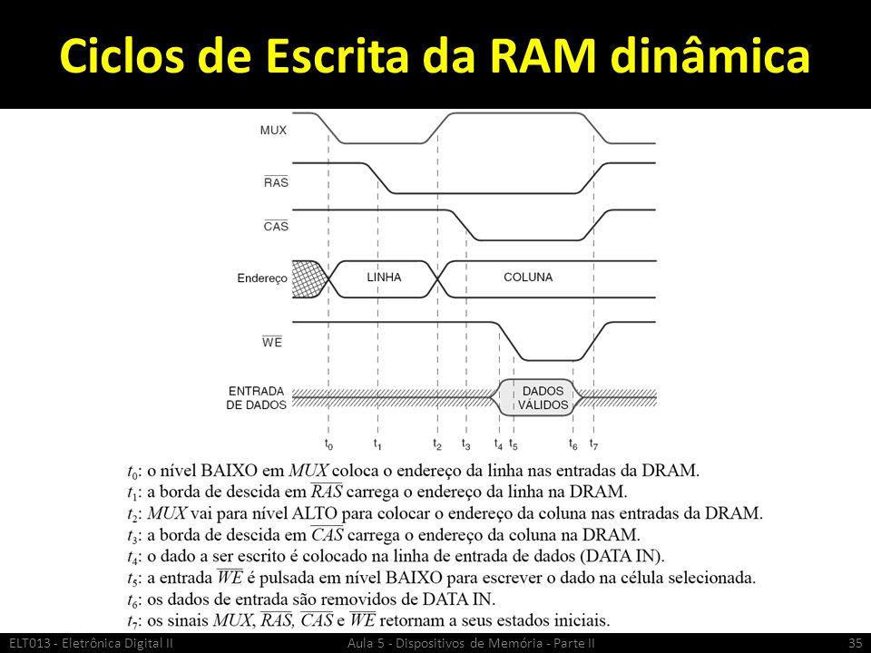 Refresh da DRAM  Quando uma operação de leitura é realizada em uma célula, todas as células na linha passam pelo processo de refresh.