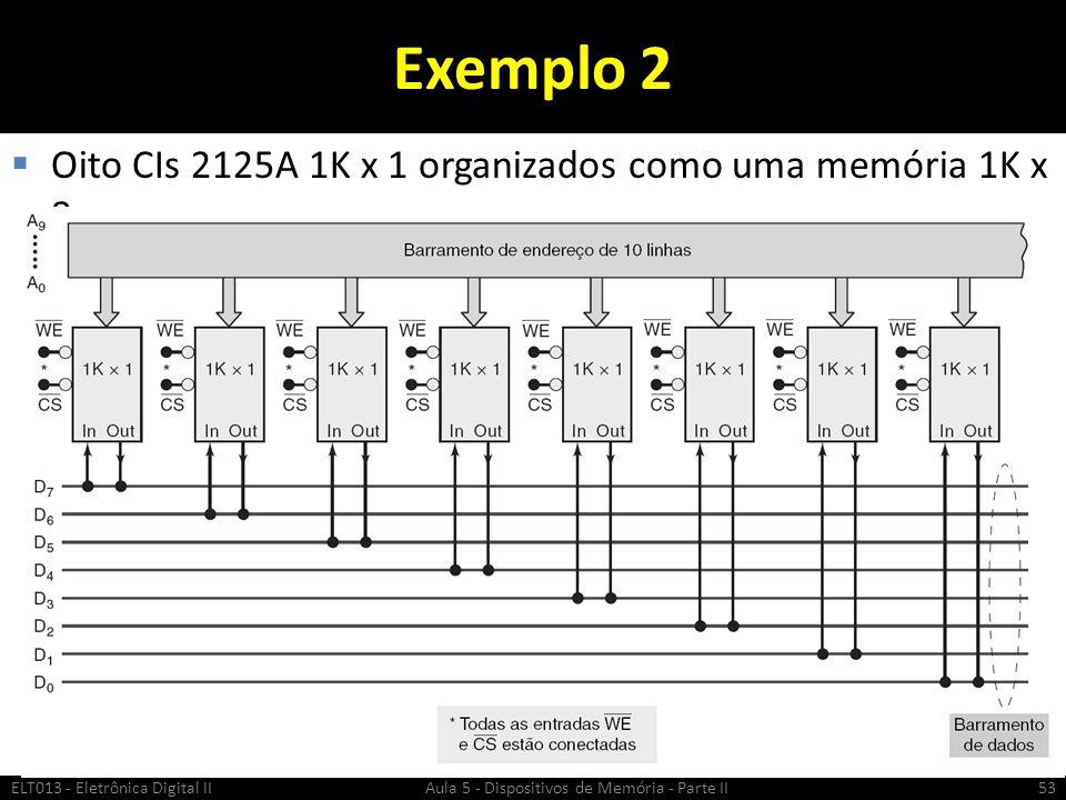 Exemplo 2  Oito CIs 2125A 1K x 1 organizados como uma memória 1K x 8: ELT013 - Eletrônica Digital II Aula 5 - Dispositivos de Memória - Parte II53