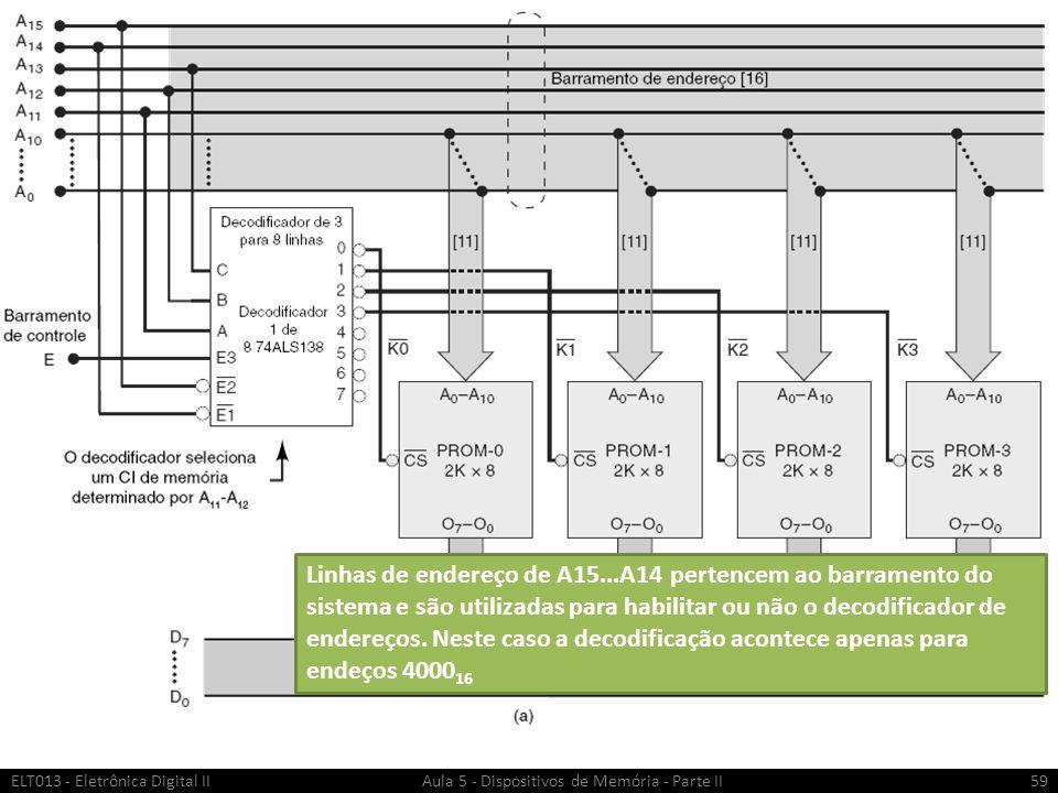 ELT013 - Eletrônica Digital II Aula 5 - Dispositivos de Memória - Parte II59 Linhas de endereço de A15...A14 pertencem ao barramento do sistema e são utilizadas para habilitar ou não o decodificador de endereços.