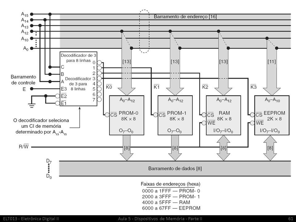 ELT013 - Eletrônica Digital II Aula 5 - Dispositivos de Memória - Parte II61