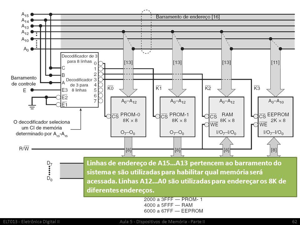 ELT013 - Eletrônica Digital II Aula 5 - Dispositivos de Memória - Parte II62 Linhas de endereço de A15...A13 pertencem ao barramento do sistema e são utilizadas para habilitar qual memória será acessada.