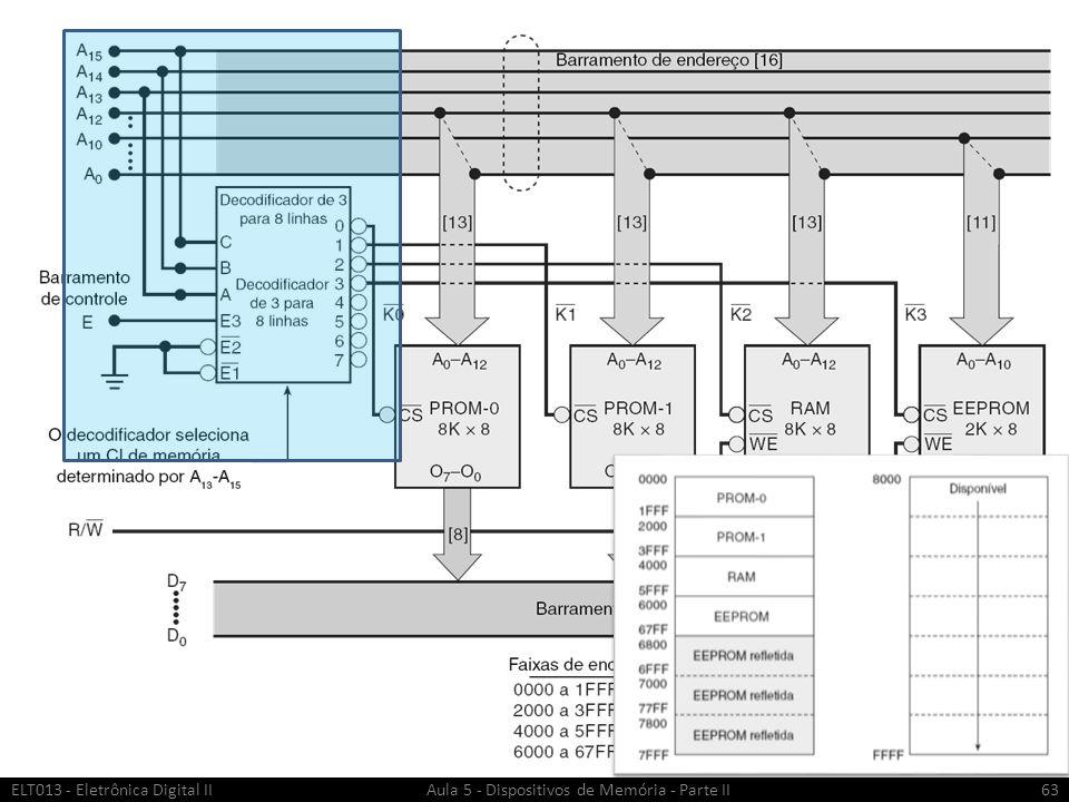 Combinando CIs DRAM  CIs DRAM com tamanho de palavra de 1-4 bits têm de ser combinados para formar módulos com tamanho de palavra maior ELT013 - Eletrônica Digital II Aula 5 - Dispositivos de Memória - Parte II64