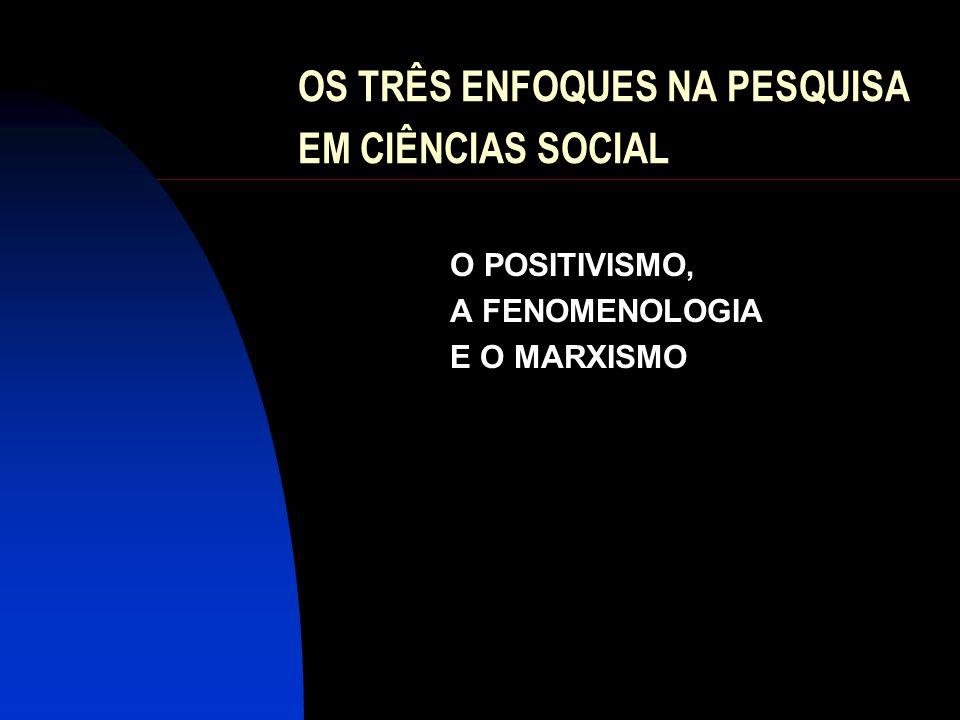 OS TRÊS ENFOQUES NA PESQUISA EM CIÊNCIAS SOCIAL O POSITIVISMO, A FENOMENOLOGIA E O MARXISMO