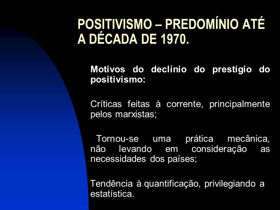 POSITIVISMO – PREDOMÍNIO ATÉ A DÉCADA DE 1970. Motivos do declínio do prestígio do positivismo:  Críticas feitas à corrente, principalmente pelos mar