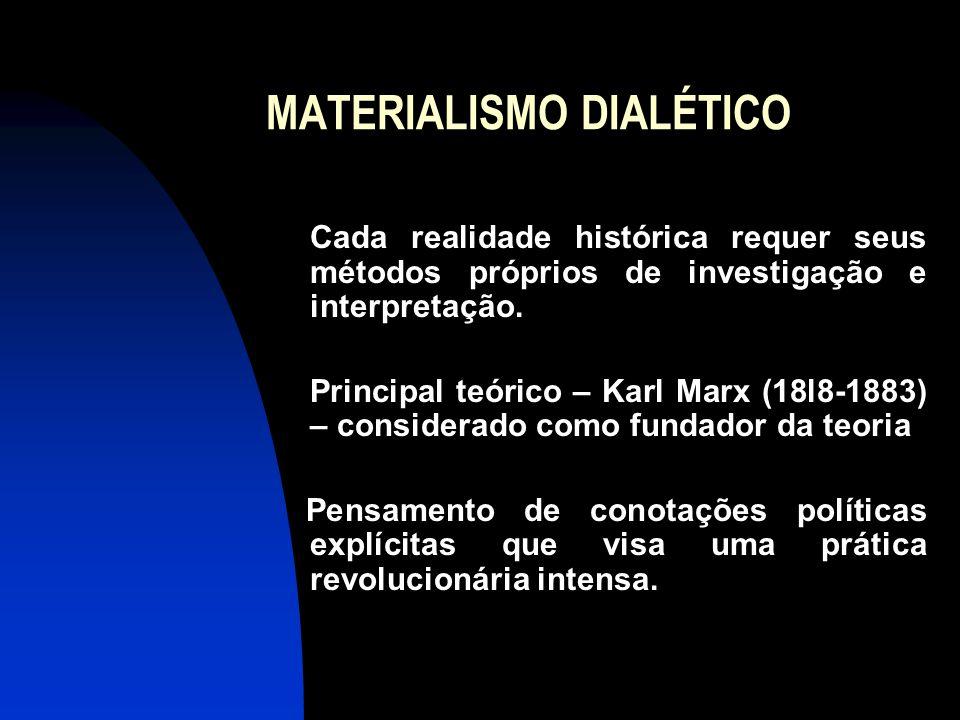 MATERIALISMO DIALÉTICO Cada realidade histórica requer seus métodos próprios de investigação e interpretação. Principal teórico – Karl Marx (18l8-1883