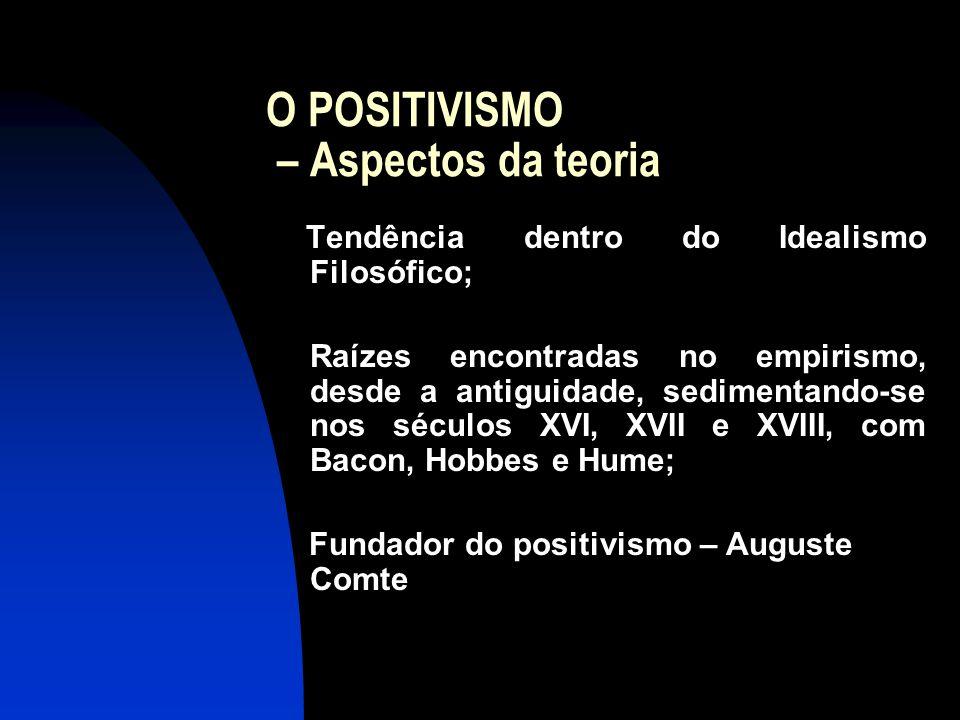 O POSITIVISMO – Aspectos da teoria  Tendência dentro do Idealismo Filosófico; Raízes encontradas no empirismo, desde a antiguidade, sedimentando-s
