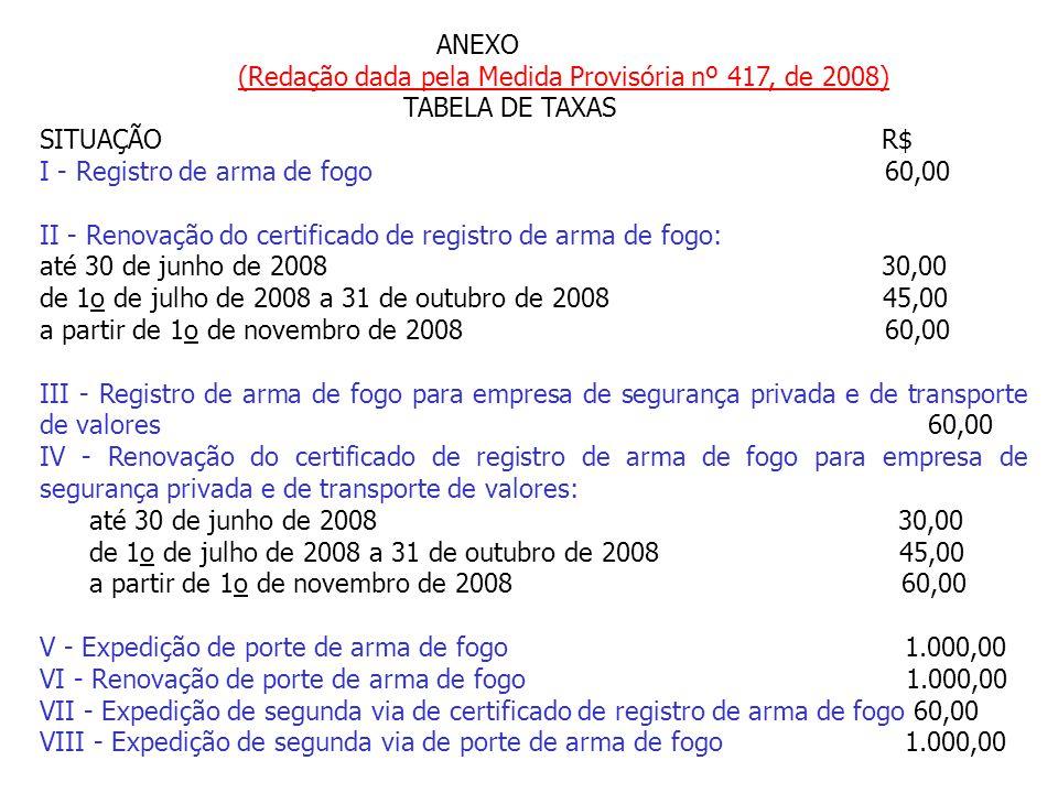 ANEXO (Redação dada pela Medida Provisória nº 417, de 2008)(Redação dada pela Medida Provisória nº 417, de 2008) TABELA DE TAXAS SITUAÇÃO R$ I - Regis