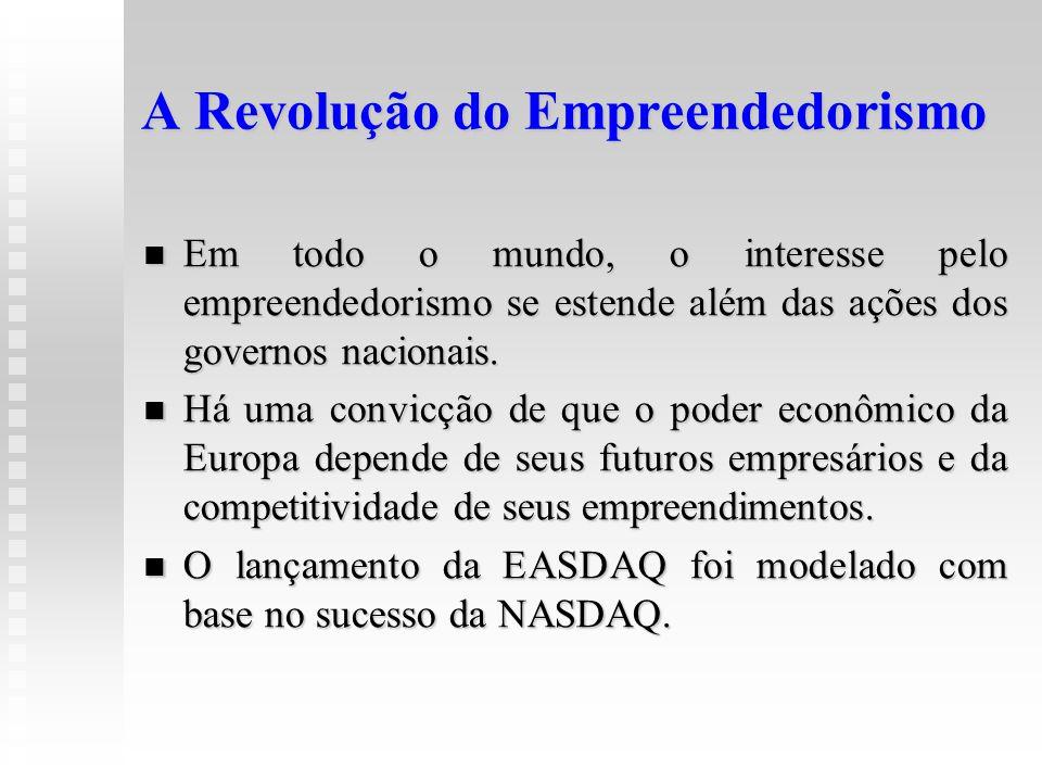 A Revolução do Empreendedorismo  Em todo o mundo, o interesse pelo empreendedorismo se estende além das ações dos governos nacionais.  Há uma convic