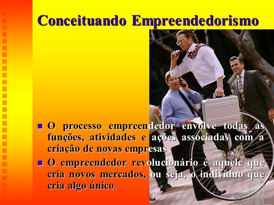 Conceituando Empreendedorismo  O processo empreendedor envolve todas as funções, atividades e ações associadas com a criação de novas empresas  O em