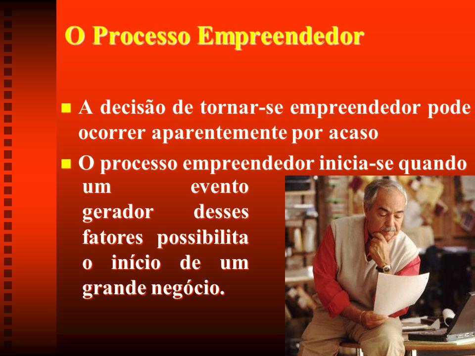 O Processo Empreendedor  A decisão de tornar-se empreendedor pode ocorrer aparentemente por acaso  O processo empreendedor inicia-se quando um event
