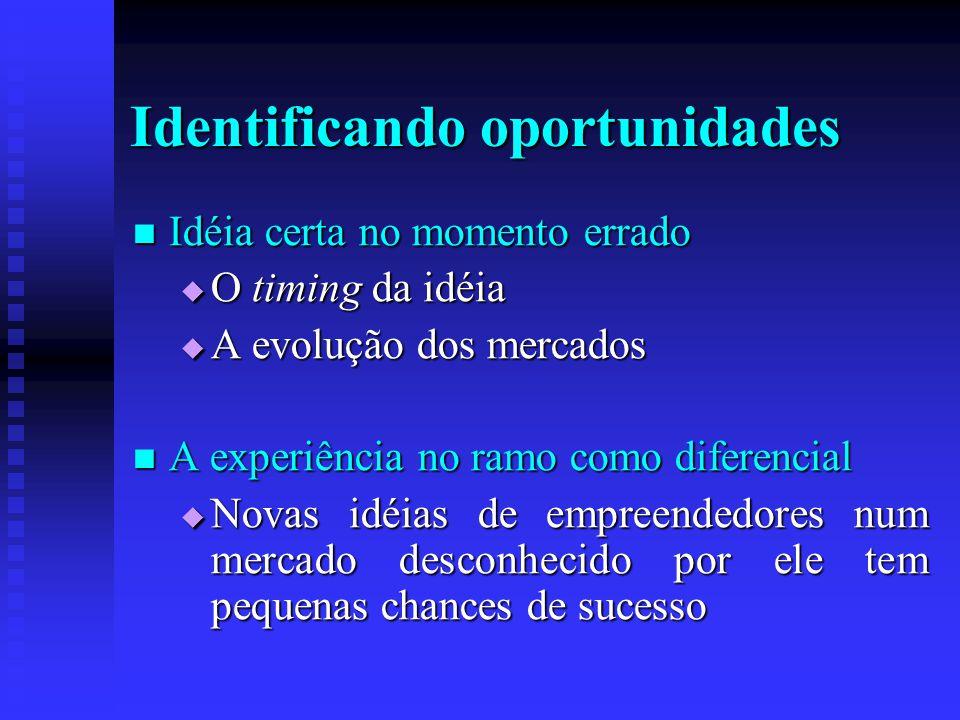 Identificando oportunidades  Idéia certa no momento errado  O timing da idéia  A evolução dos mercados  A experiência no ramo como diferencial  N