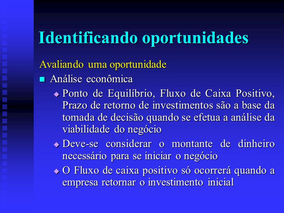 Identificando oportunidades Avaliando uma oportunidade  Análise econômica  Ponto de Equilíbrio, Fluxo de Caixa Positivo, Prazo de retorno de investi