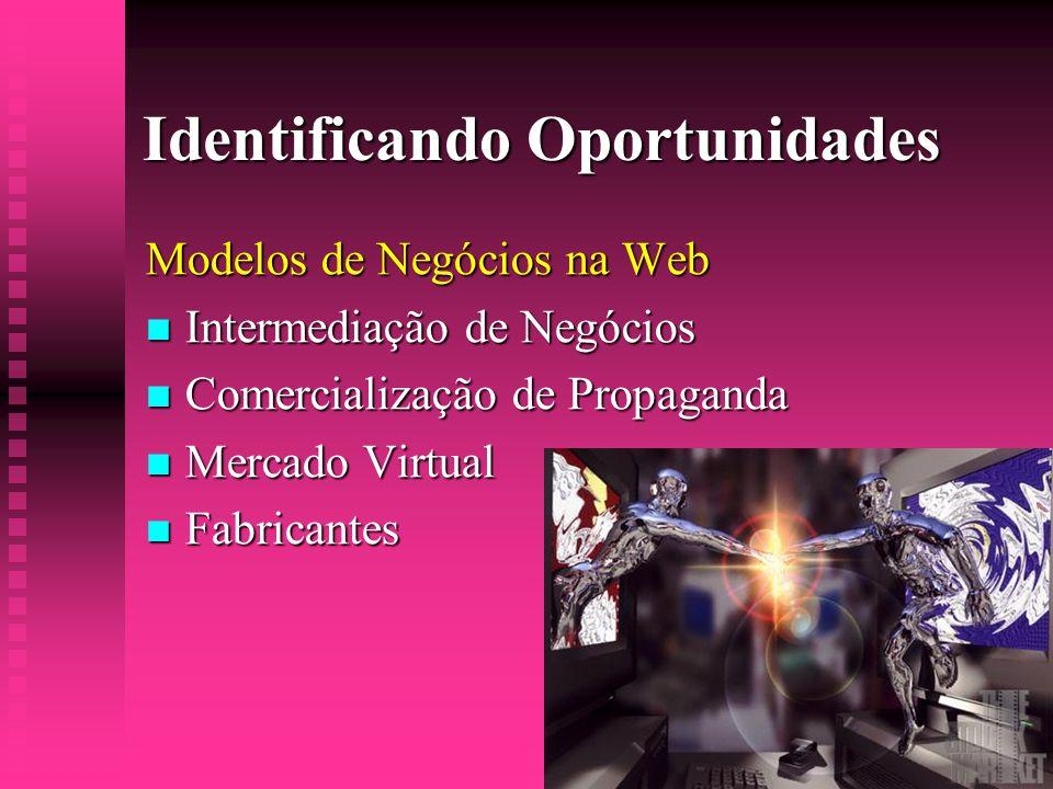 Identificando Oportunidades Modelos de Negócios na Web  Intermediação de Negócios  Comercialização de Propaganda  Mercado Virtual  Fabricantes