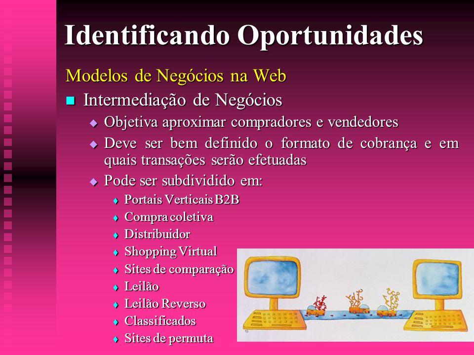Identificando Oportunidades Modelos de Negócios na Web  Intermediação de Negócios  Objetiva aproximar compradores e vendedores  Deve ser bem defini