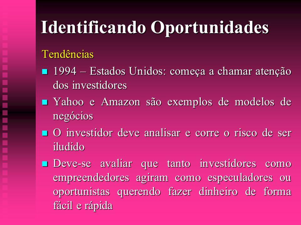 Identificando Oportunidades Tendências  1994 – Estados Unidos: começa a chamar atenção dos investidores  Yahoo e Amazon são exemplos de modelos de n