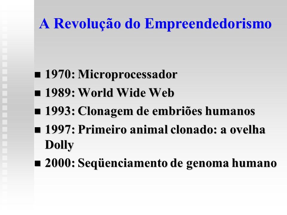 A Revolução do Empreendedorismo  1970: Microprocessador  1989: World Wide Web  1993: Clonagem de embriões humanos  1997: Primeiro animal clonado: