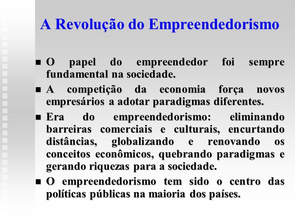 A Revolução do Empreendedorismo  O papel do empreendedor foi sempre fundamental na sociedade.  A competição da economia força novos empresários a ad