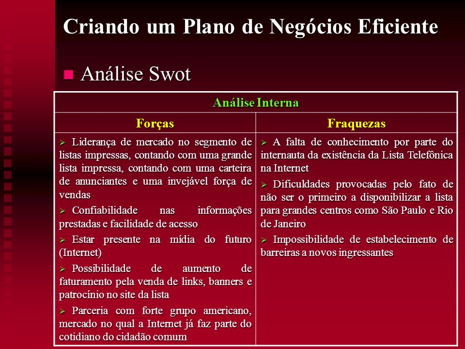 Criando um Plano de Negócios Eficiente  Análise Swot Análise Interna ForçasFraquezas  Liderança de mercado no segmento de listas impressas, contando