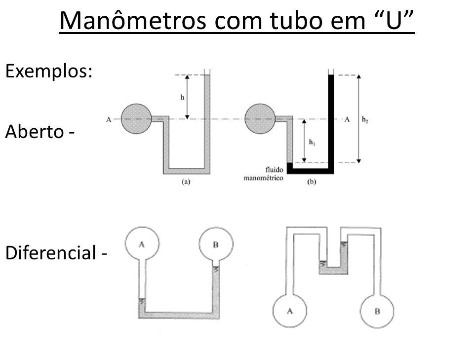 """Manômetros com tubo em """"U"""" Exemplos: Aberto - Diferencial -"""