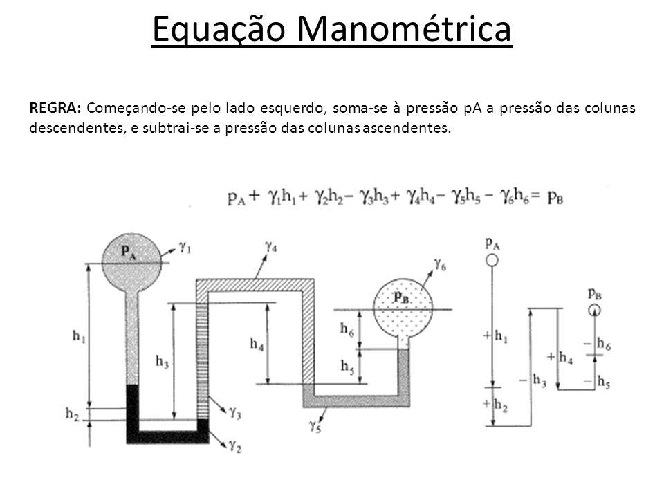 Equação Manométrica REGRA: Começando-se pelo lado esquerdo, soma-se à pressão pA a pressão das colunas descendentes, e subtrai-se a pressão das coluna