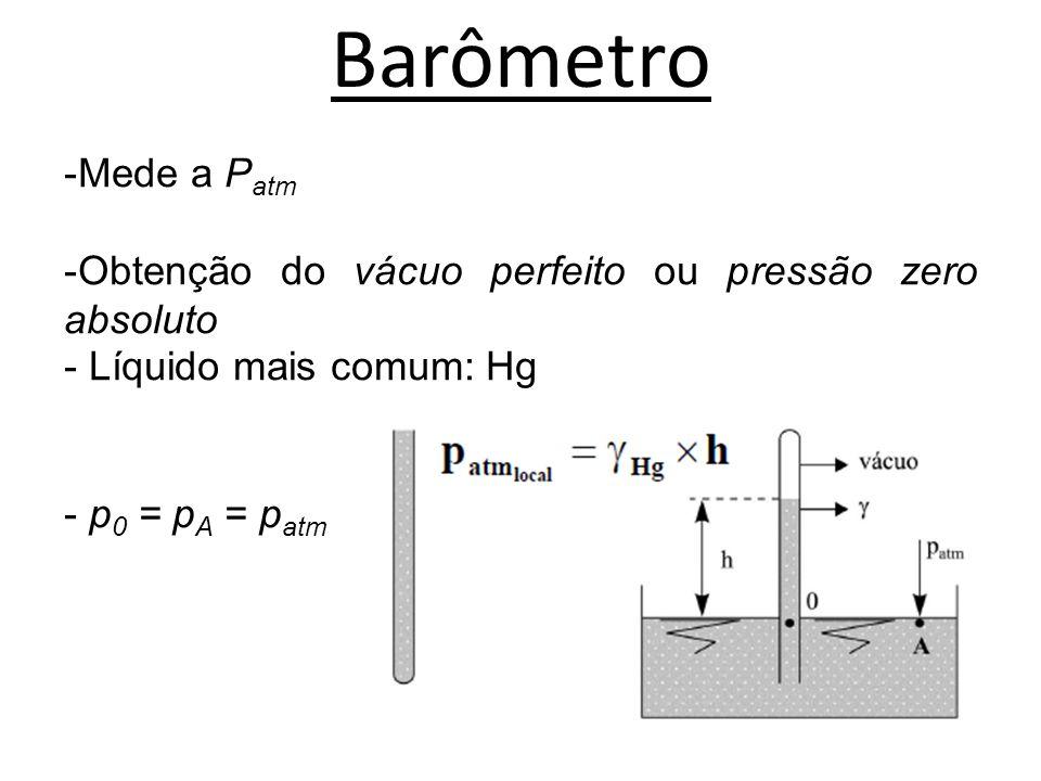 Barômetro -Mede a P atm -Obtenção do vácuo perfeito ou pressão zero absoluto - Líquido mais comum: Hg - p 0 = p A = p atm
