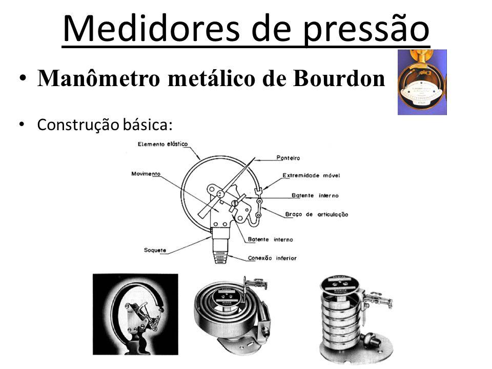 Medidores de pressão • Manômetro metálico de Bourdon • Situação particular: No caso do manômetro de Bourdon estar pressurizado externamente, a pressão mostrada será a interna menos a externa.
