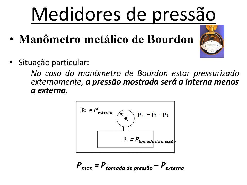 Medidores de pressão • Manômetro metálico de Bourdon • Situação particular: No caso do manômetro de Bourdon estar pressurizado externamente, a pressão