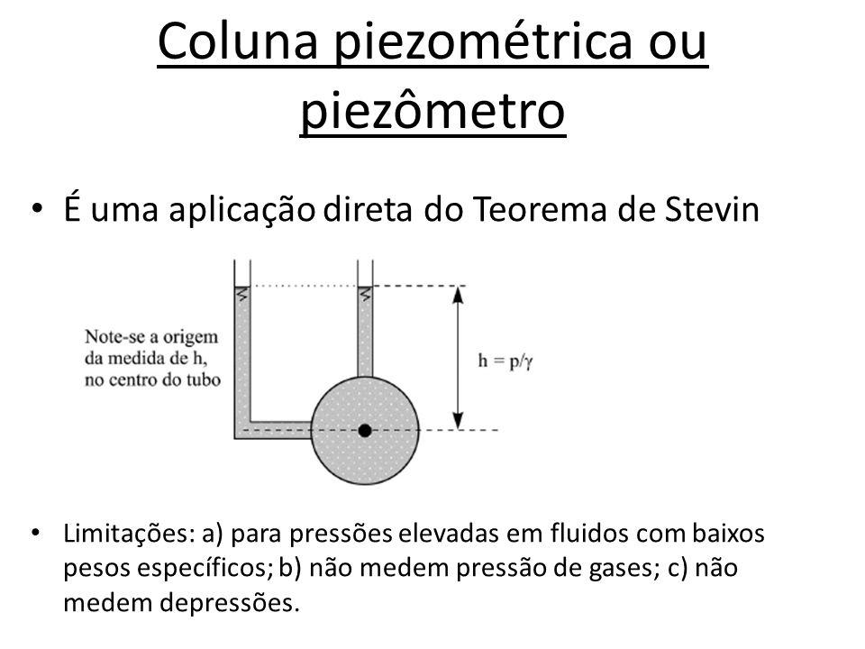 Coluna piezométrica ou piezômetro • É uma aplicação direta do Teorema de Stevin • Limitações: a) para pressões elevadas em fluidos com baixos pesos es