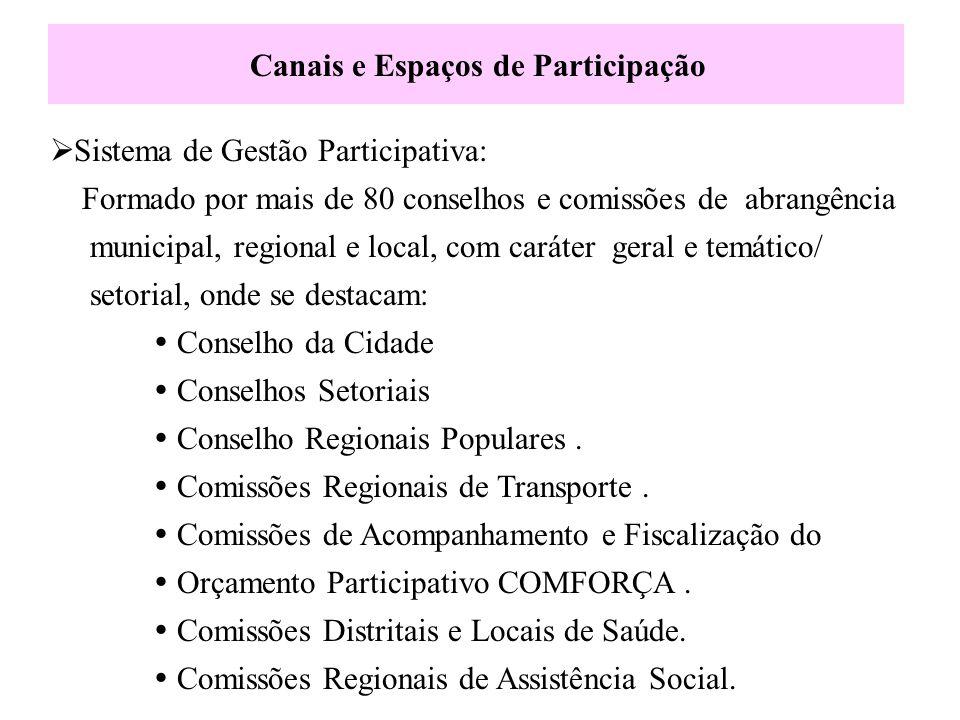  Sistema de Gestão Participativa: Formado por mais de 80 conselhos e comissões de abrangência municipal, regional e local, com caráter geral e temáti