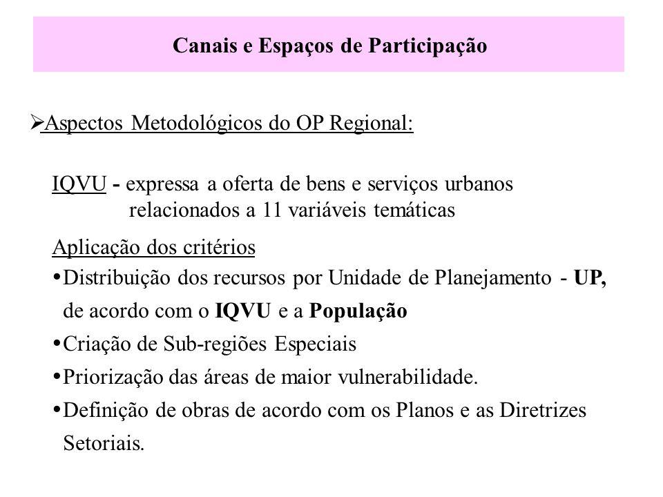  Aspectos Metodológicos do OP Regional: IQVU - expressa a oferta de bens e serviços urbanos relacionados a 11 variáveis temáticas Aplicação dos crité