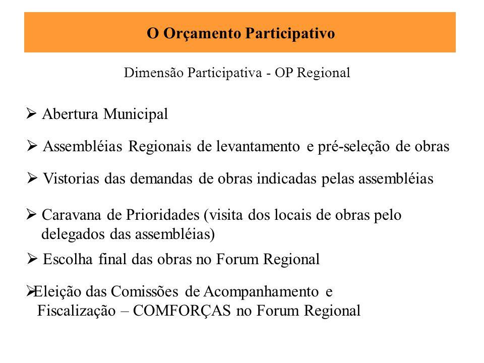  Assembléias Regionais de levantamento e pré-seleção de obras  Vistorias das demandas de obras indicadas pelas assembléias Dimensão Participativa -