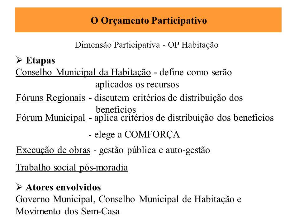 Fóruns Regionais - discutem critérios de distribuição dos benefícios Fórum Municipal - aplica critérios de distribuição dos benefícios - elege a COMFO