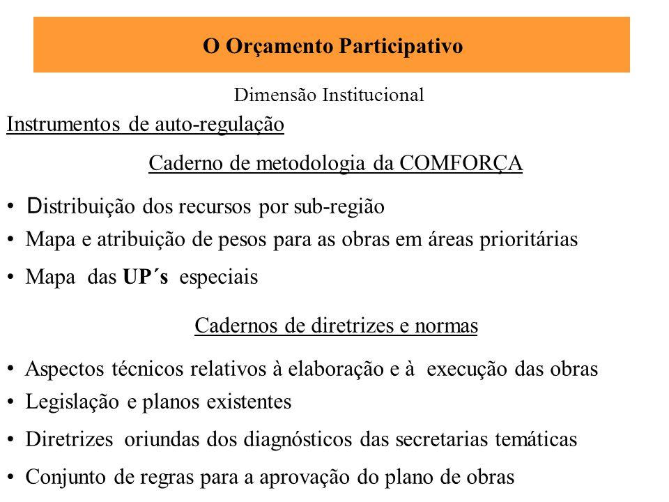Dimensão Institucional O Orçamento Participativo Instrumentos de auto-regulação Caderno de metodologia da COMFORÇA • D istribuição dos recursos por su