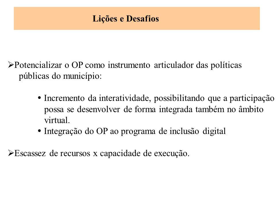  Potencializar o OP como instrumento articulador das políticas públicas do município:  Incremento da interatividade, possibilitando que a participaç