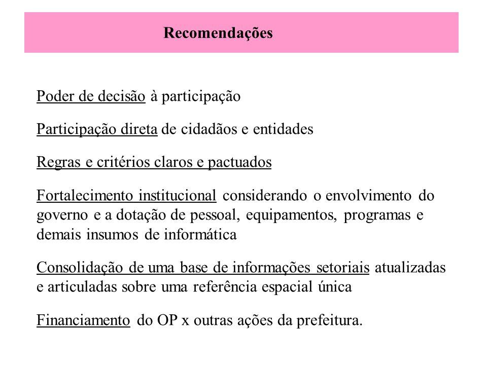Recomendações Poder de decisão à participação Participação direta de cidadãos e entidades Regras e critérios claros e pactuados Fortalecimento institu