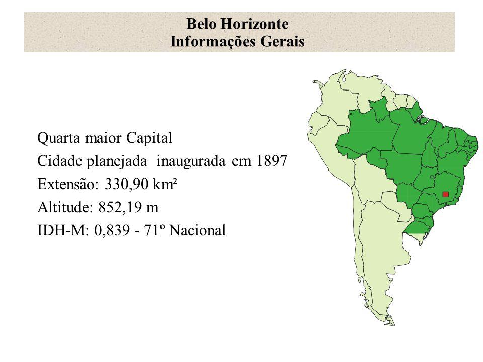 Quarta maior Capital Cidade planejada inaugurada em 1897 Extensão: 330,90 km² Altitude: 852,19 m IDH-M: 0,839 - 71º Nacional Belo Horizonte Informaçõe