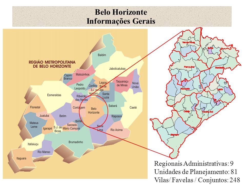 769 - Obras concluídas 6068 - Unidades Habitacionais aprovadas 2183 - Unidades Habitacionais concluídas 300.000 participantes de 94 a 2005 R$ 470 milhões aprovados O Orçamento Participativo Dimensão Participativa - Resultados