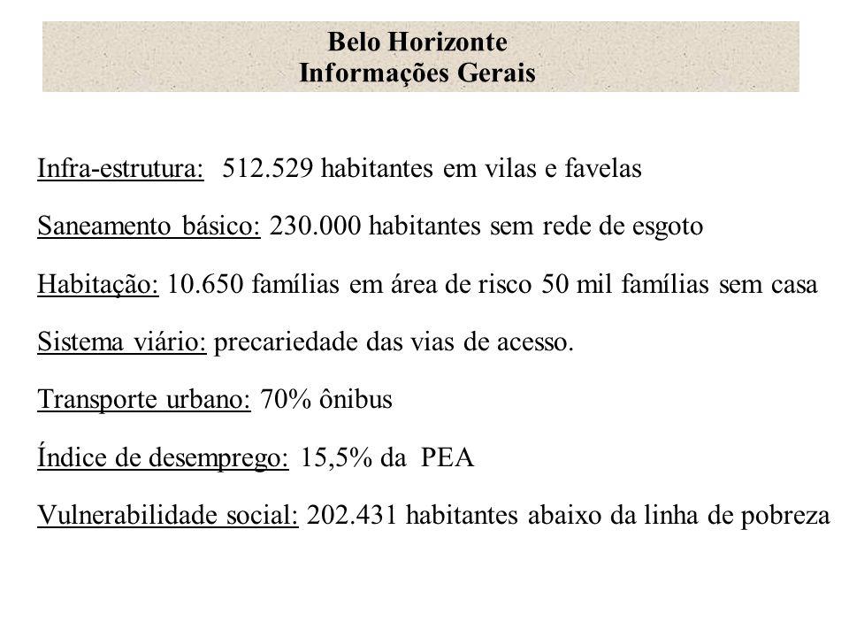 Infra-estrutura: 512.529 habitantes em vilas e favelas Saneamento básico: 230.000 habitantes sem rede de esgoto Habitação: 10.650 famílias em área de