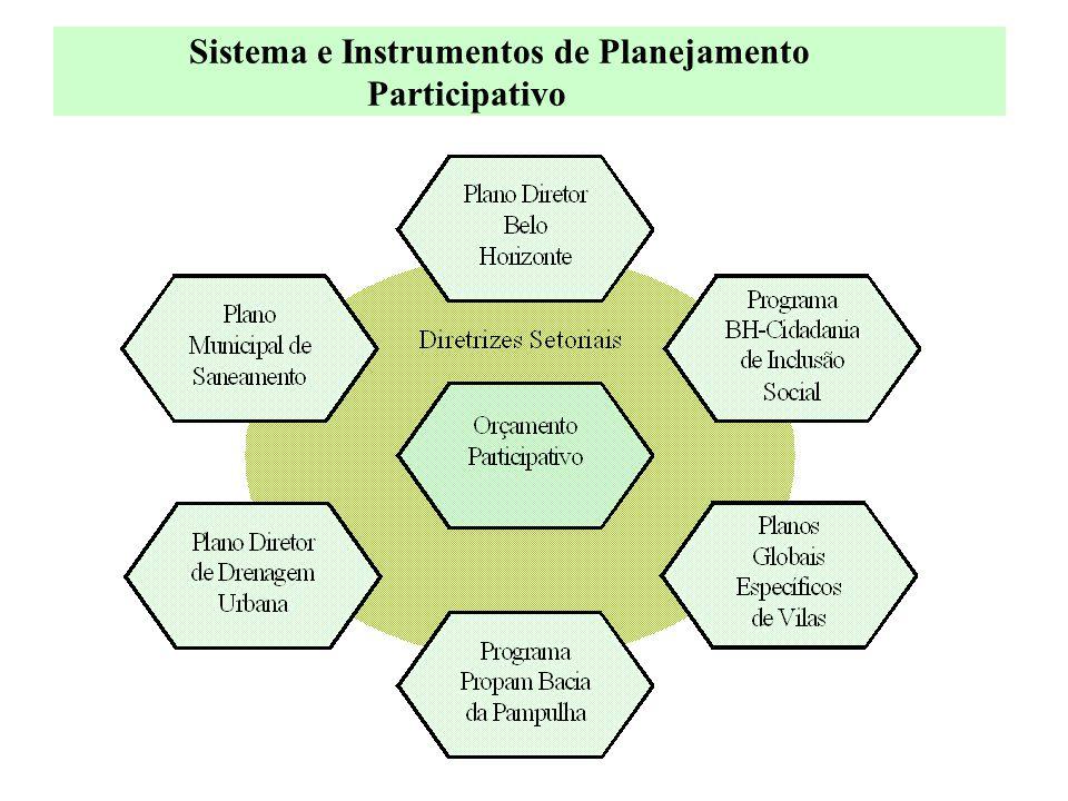  Plano Diretor - Principal instrumento das políticas integradas de desenvolvimento urbano da cidade.