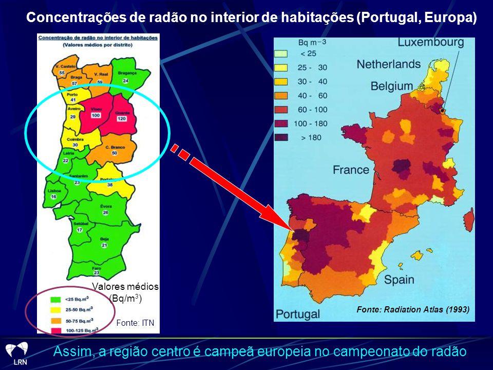 Limites propostos para as concentrações de radão em habitações (média anual – Bq.m -3 ) 1 – União Europeia 2 – República Checa 3 – Finlândia 4 – Reino Unido 5 – Alemanha 6 – Irlanda 7 – Noruega 8 – Eslovénia 9 – Suécia 10 – Suíça 11 – Estados Unidos 12 – Canadá e em Portugal ????.