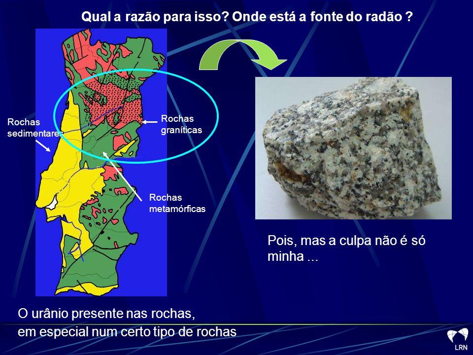 Fonte: Radiation Atlas (1993) Fonte: ITN Assim, a região centro é campeã europeia no campeonato do radão Concentrações de radão no interior de habitações (Portugal, Europa) Valores médios (Bq/m 3 )