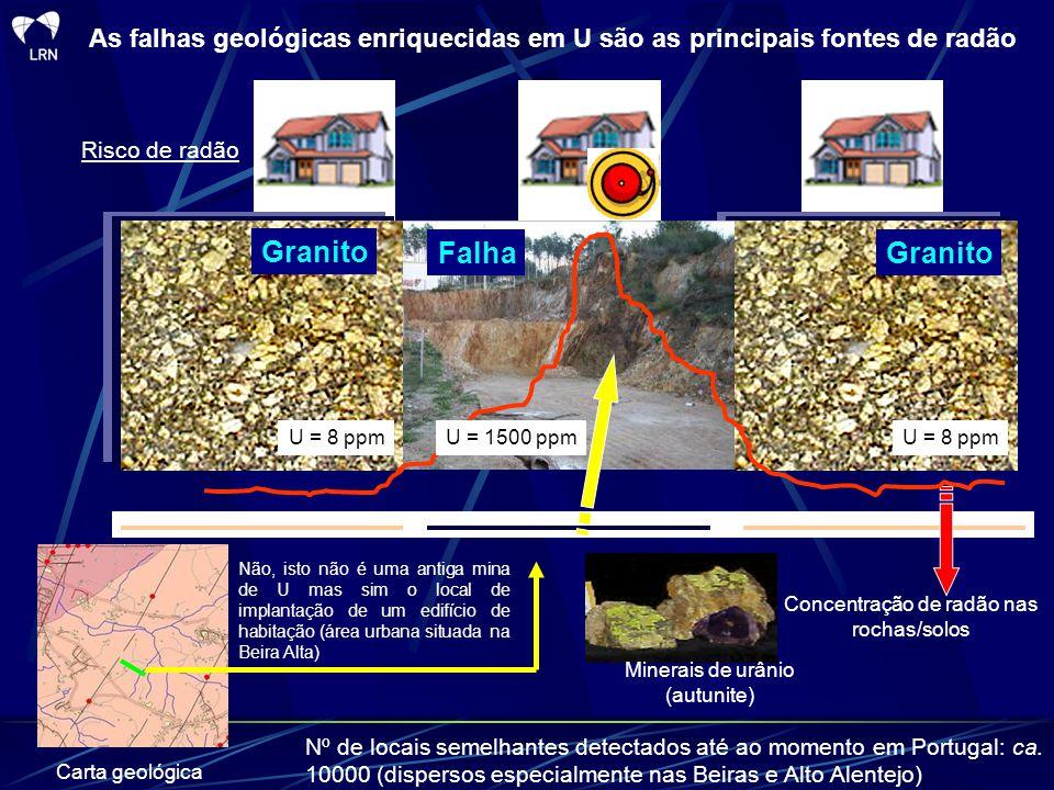 Rochas sedimentares Rochas metamórficas Rochas graníticas Qual a razão para isso.