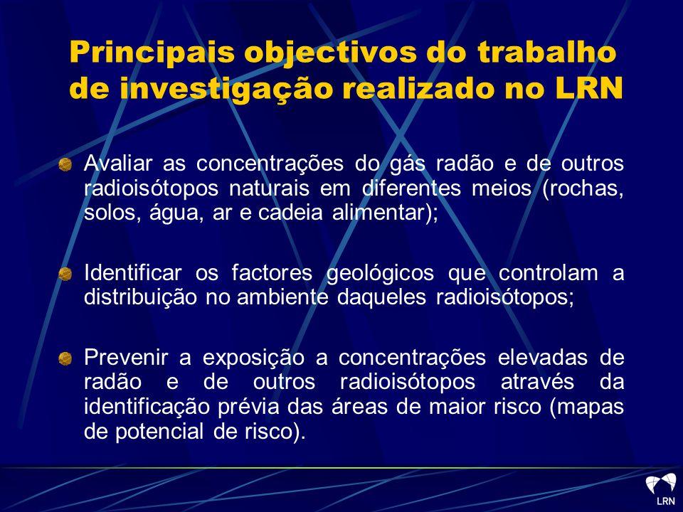Radiação gama (cps) Radão nos solos Como se detectam as zonas problemáticas .