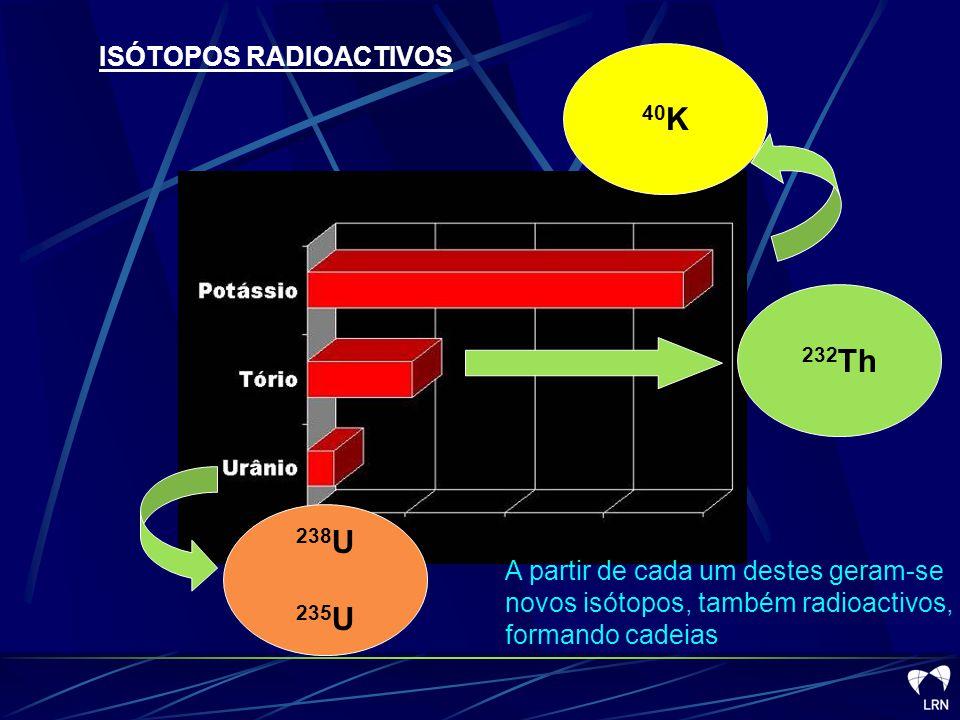 A TERRA É COMPOSTA POR ROCHAS QUE CONTÊM ELEMENTOS QUÍMICOS COM ISÓTOPOS RADIOACTIVOS NA SUA COMPOSIÇÃO 2.8 % 10.7 ppm 2.8 ppm
